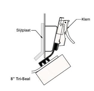 Systèmes d'étanchéité TRI-SEAL